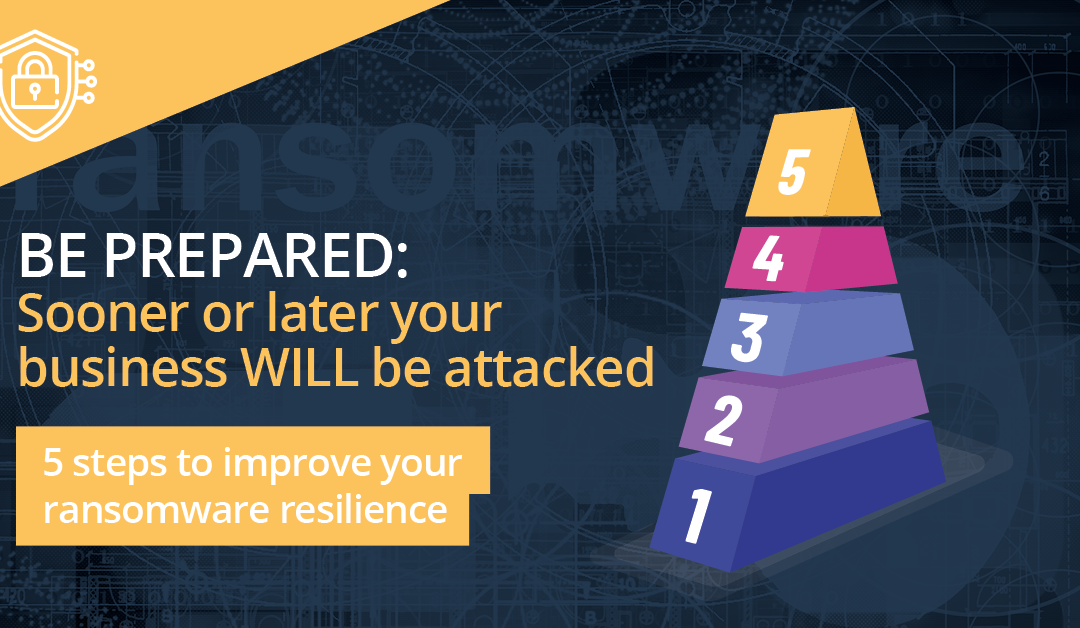 Be prepared: Sooner or later your business WILL be attacked